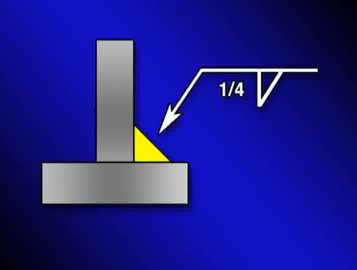 04. Review of welding symbols