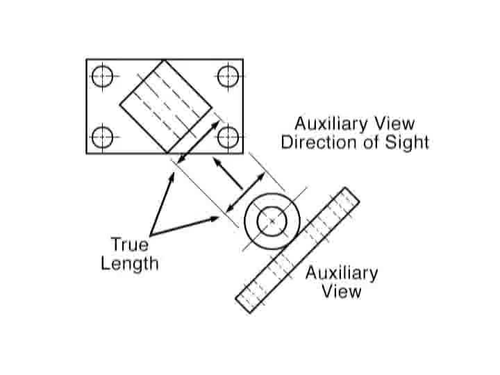 09. Auxiliary views